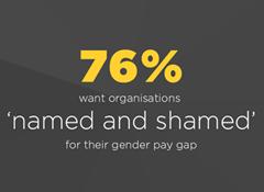 Golin gender pay gap
